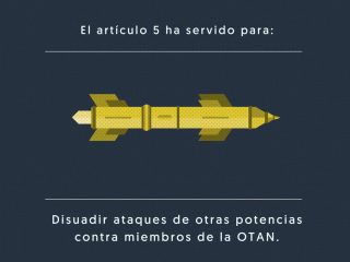 esglobal & OTAN - Artículo 5